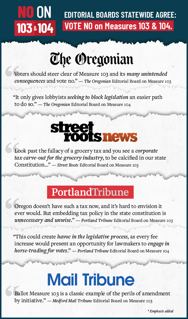 Editorial boards statewide agree: Vote NO on 103 and 104.